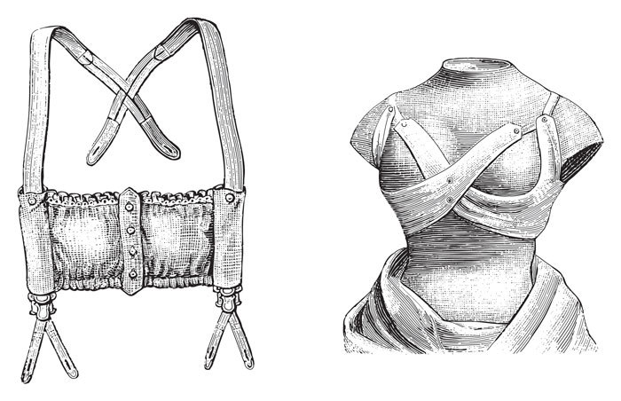 A History Of Lingerie